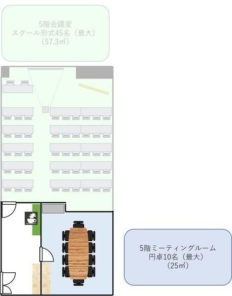 仙台あおば通店 5階ミーティングルーム
