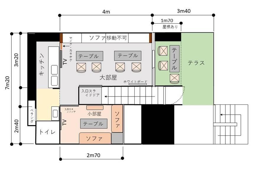 恵比寿駅近! レインボー・ローフード カフェ・レンタルスペース